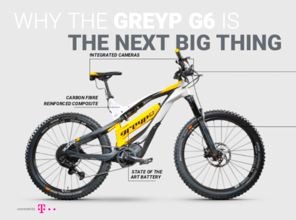 Greyp Bikes Raises €1.4 Million with Security Token Offering on Neufund