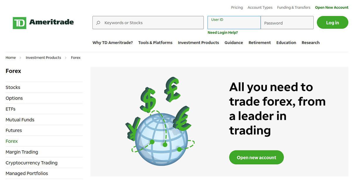 Screenshot of Ameritrade Forex Trading Page