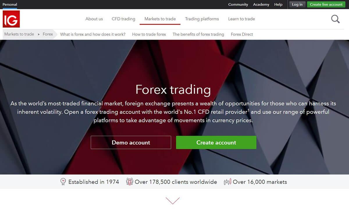 Best broker forex reviews