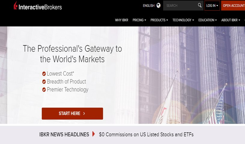 Interactive Brokers Trading Home Page