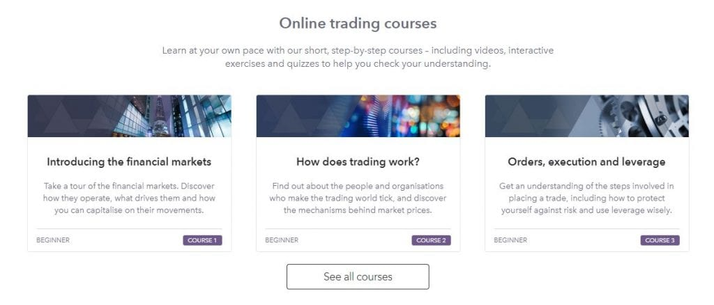 IG Academy Online Trading Courses