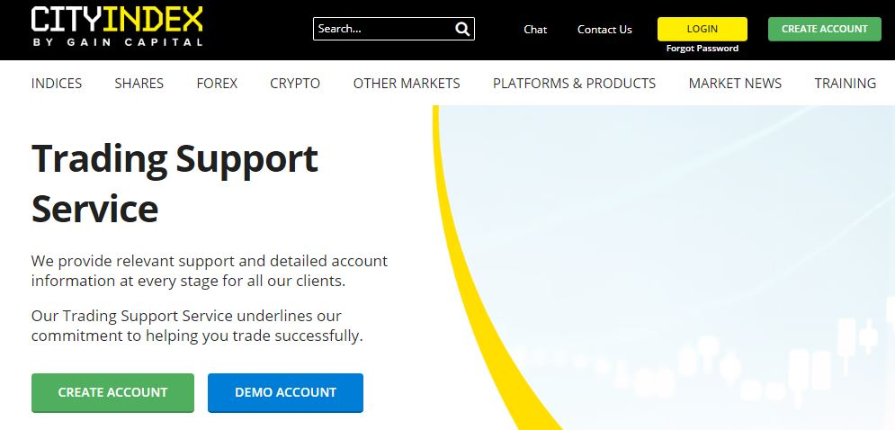 City Index Trading Support Service