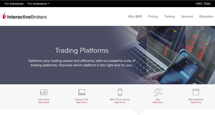 Interactive Brokers website, trading platforms page