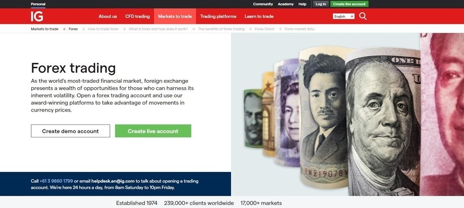 IG Group Forex trading Page