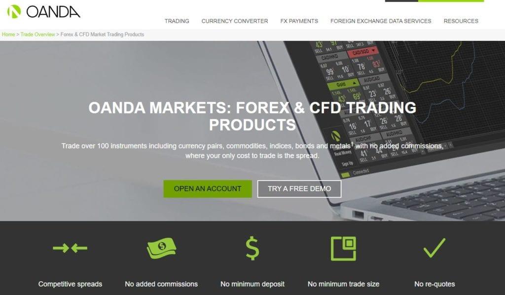 OANDA Forex Trading